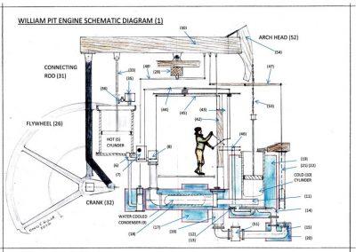 adam-heslop-winding-engine-14