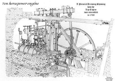 the-lap-engine-01